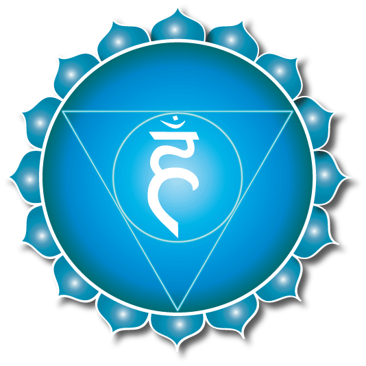 Throat Chakra Blockage And Healing You Are Healer